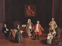Famiglie nell'arte
